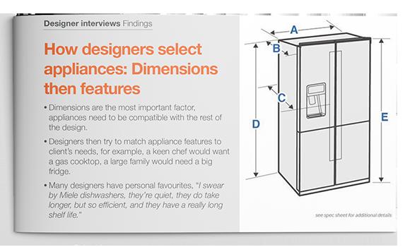 Samsung Designer Community Dimensions